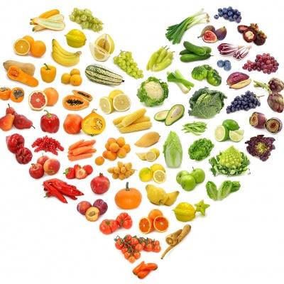 Sabahtan Akşama Sağlıklı Beslenme